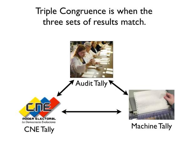 triplecongruence-005