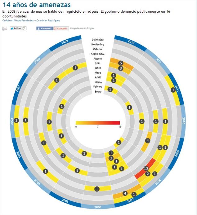 infografíamagnicidio.jpg