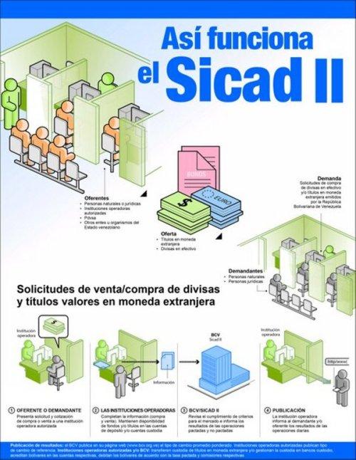 infografia-sicad-II